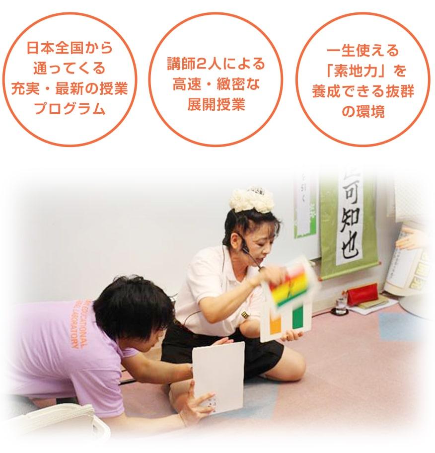 授業内容と講師力の満足度が高い幼児教室