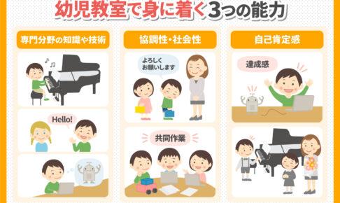 幼児教室で身につく3つの能力