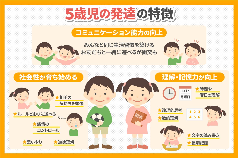 5歳児の発達の特徴